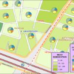 Τεχνικός Σύμβουλος GIS